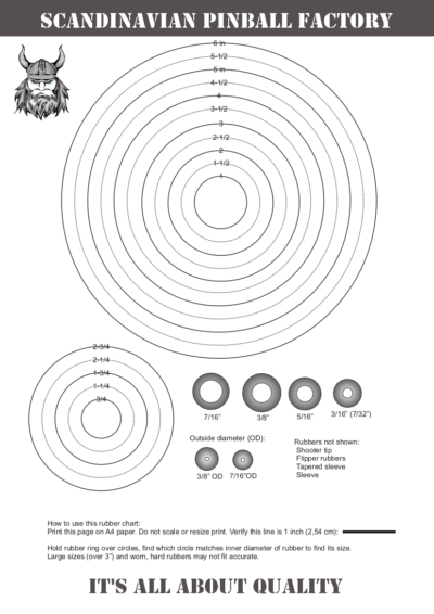 SPF - Rubber Ring Chart