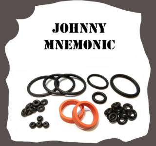 Williams Johnny Mnemonic Rubber Kit